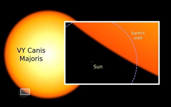 L'une des plus grandes étoiles observées à ce jour.