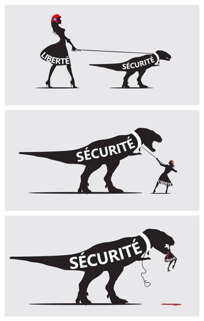 Sécurité et liberté