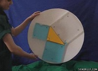 Ce que veut dire le théorème de Pythagore
