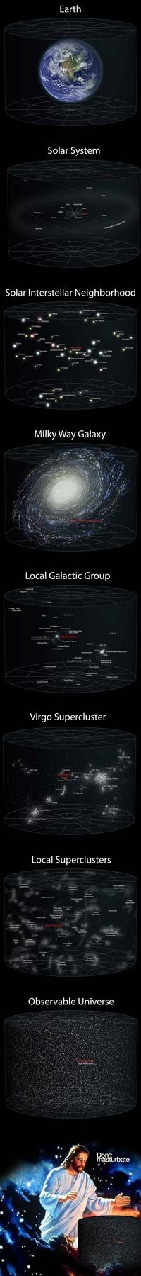 L'immensité de l'univers