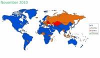 Les navigateurs par pays et années