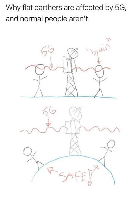Pourquoi les platistes sont affecté par la 5G!