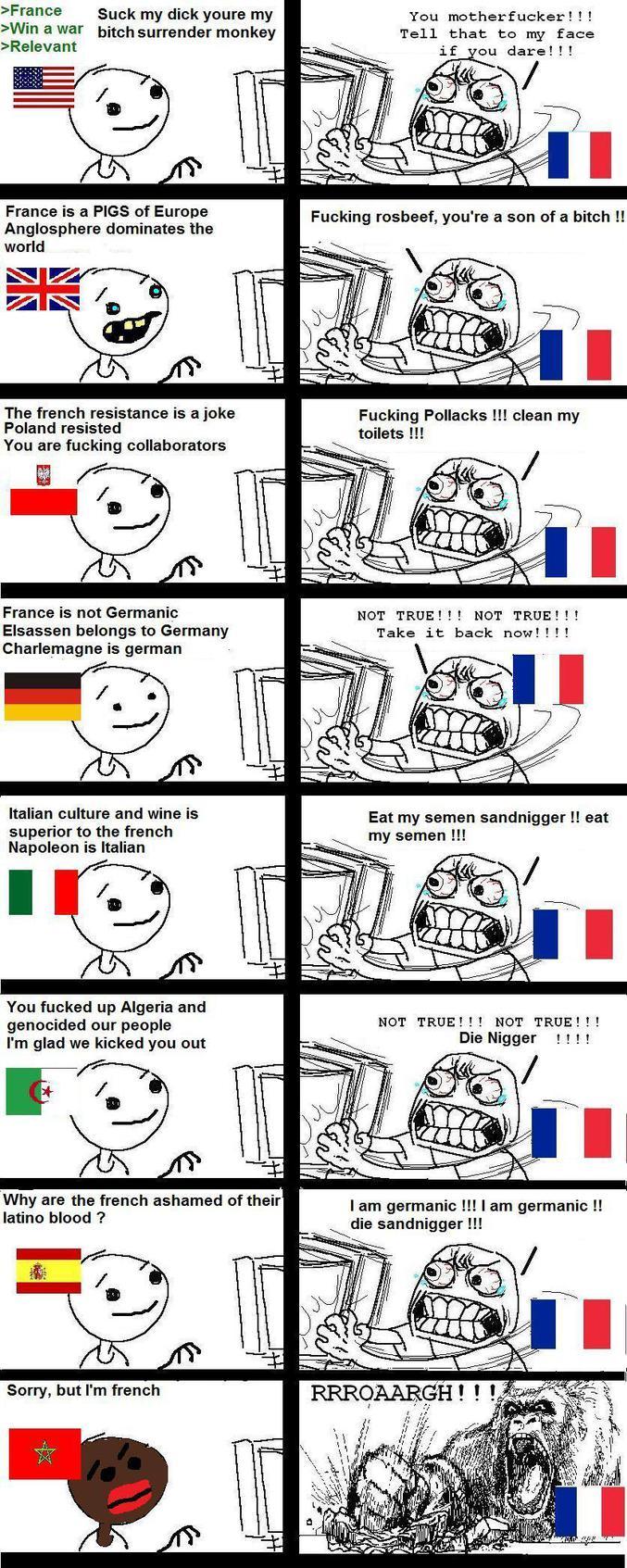 sur les Français.
