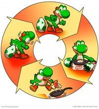 La boucle infini de Yoshi