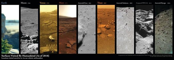 Compilation de photos de la surface d'astres où on s'est posé. https://imgur.com/gallery/8D9HLaw