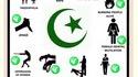 Analyse de l'islam par 4chan