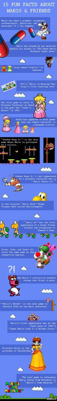 15 choses à savoir sur Mario