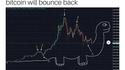 Pour les investisseurs en bitcoin