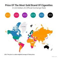Le prix des clopes dans le monde