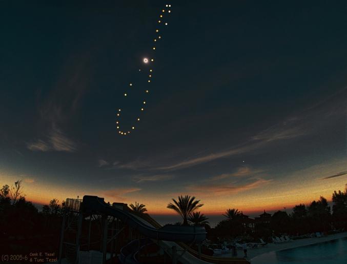 Une analemme s'obtient en photographiant le ciel tous les jours à la même heure pendant une année pour obtenir les différentes positions du soleil.  Si l'orbite de la Terre était parfaitement circulaire et que son axe de rotation n'était pas penché, on obtiendrait juste un seul point. Comme la terre suit une orbite qui est légèrement elliptique, que son axe de rotation est penché de 23,5° on obtient une courbe qui forme un 8 dans le ciel. En plus de ces deux phénomènes, le soleil ne se trouve pas parfaitement au centre de rotation de la Terre ce qui fait qu'une boucle du 8 est plus grosse que l'autre.  Son orientation dépend de l'heure locale à laquelle on la réalise, le matin elle est penchée vers la gauche, vers midi elle est complètement droite et elle penche vers la droite l'après-midi.  L'analemme dépend aussi de l'endroit où on la regarde, dans l'hémisphère nord la boucle la plus grosse est en bas et inversement dans l'hémisphère sud. Aux pôles on n'obtient qu'une seule moitié du 8.