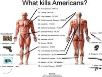 Qu'est-ce qui tue les américains ?