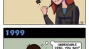 La violence dans les jeux vidéo