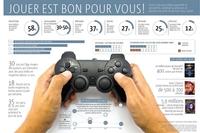 statistiques de jeux-vidéo