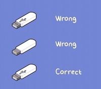 Brancher un USB