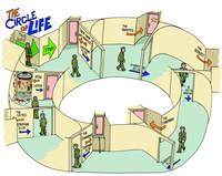 Le grand cercle de la vie