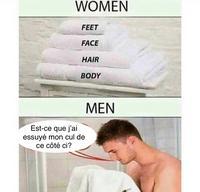 Serviette de douche