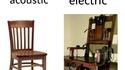 Acoustique vs électrique