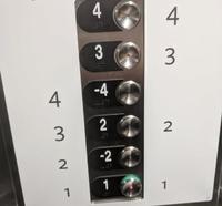 """""""Quel étage?"""""""