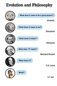 Evolution de la philosophie