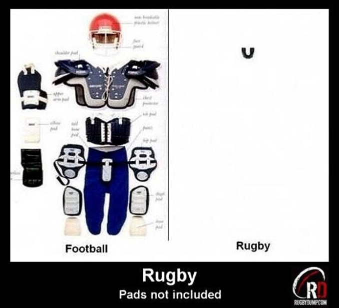 the difference between the rules of rugby and football Rugby vs football: sport against a business by  i'm set to spark controversy by juxtaposing rugby and football to try to explain  the difference is that.