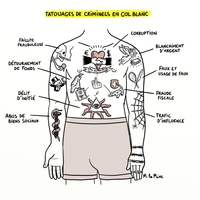Signification des tatouages de criminels