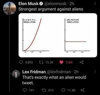 Le meilleur argument du monde