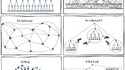 La structure d'entreprises