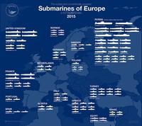 Les sous-marins en Europe