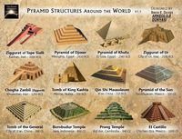 Les structures de pyramides à travers le monde