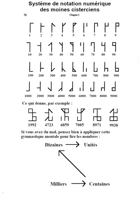 Système de numération cistercien 01