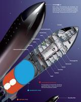 Intérieur de la fusée starship SN8 de Space X.