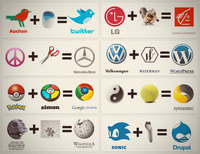 Origine des logos