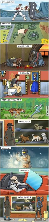 Illustrations de jeux vidéo