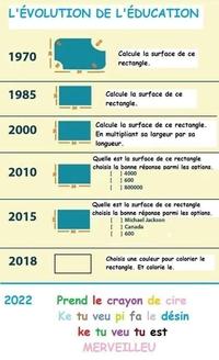 Évolution de l'éducation