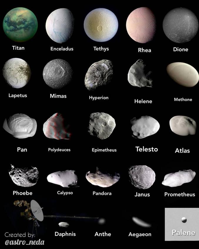 Voici 24 des satellites naturels de Saturne, tous capturés par la Mission Cassini. Saturne est l'une des planètes les plus riches en lunes, dont 53 ont été nommées.  Crédit d'image : NASA /ESA /JPL Cassini Space Craft Source : https://www.instagram.com/astro_neda/ Pour info, le critère de la lune (ou du satellite) n'est ni sa forme ni sa masse, ni sa taille mais le fait qu'elle soit en orbite autour d'une planète et que le centre de gravité du système soit à l'intérieur de la planète. Cela explique que certaines lunes soient plus grosses que des planètes (le diamètre de Ganymède par exemple est plus important que celui de Mercure), et que d'autres ressemblent à un caillou.
