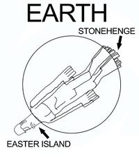 La vérité sur Stonehenge