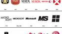 Probabilité de l'évolution de logo