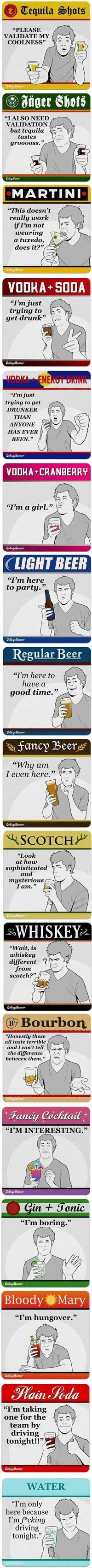 Que boire en soirée ?