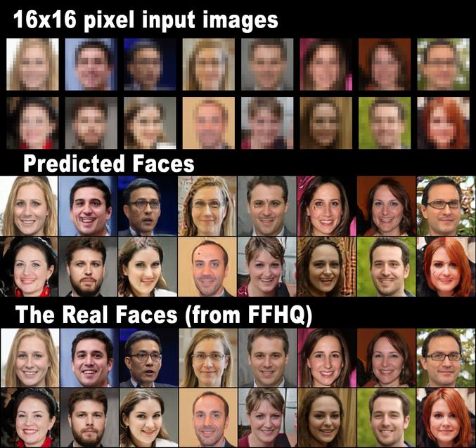 Après entraînement, une intelligence artificielle est capable de reconstituer des visages pixelisés. Va falloir s'entraîner encore un peu, mais quand même... Article en anglais : https://www.vox.com/future-perfect/2019/9/4/20848008/ai-machine-learning-enhance-button Le programme : https://gist.github.com/JonathanFly/f19562806a9d4a51123ca2906dc373ca