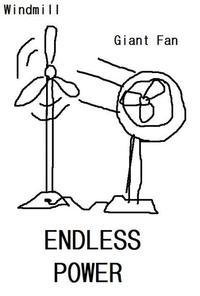 Résoudre la crise énergetique