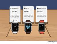 À chacun son Apple Watch