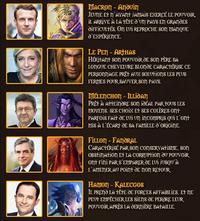 Les candidats à la présidentielle version Warcraft