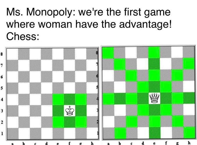https://www.ouest-france.fr/societe/monopoly-decouvrez-la-version-madame-ou-les-femmes-gagnent-plus-que-les-hommes-6515276
