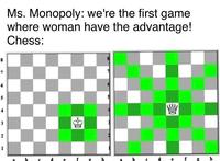 Arrivée d'une version du Monopoly avantageant les femmes