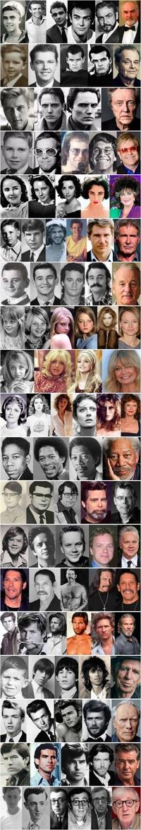Evolution des célébrités