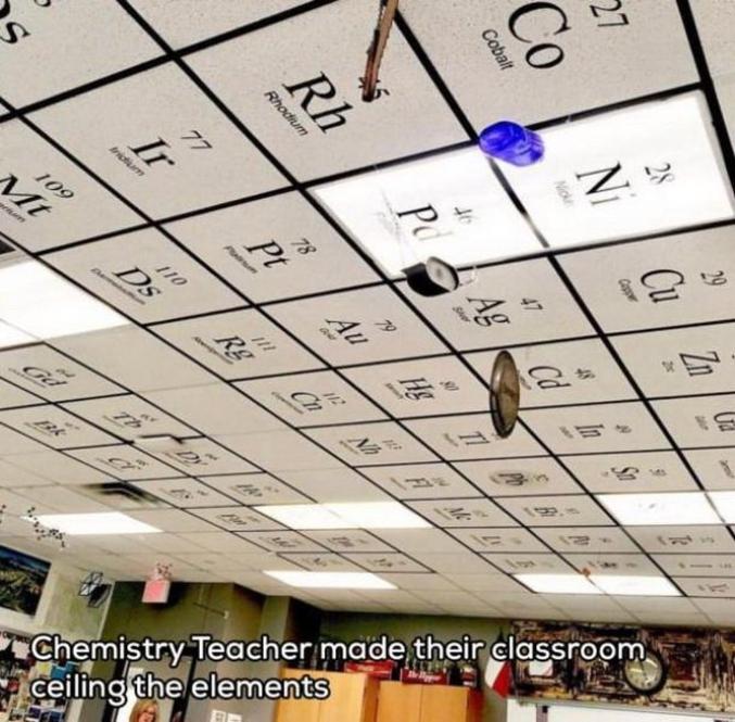 Les éléments du plafond.