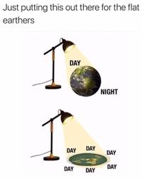 Eh oui les loulous, la terre est bien ronde