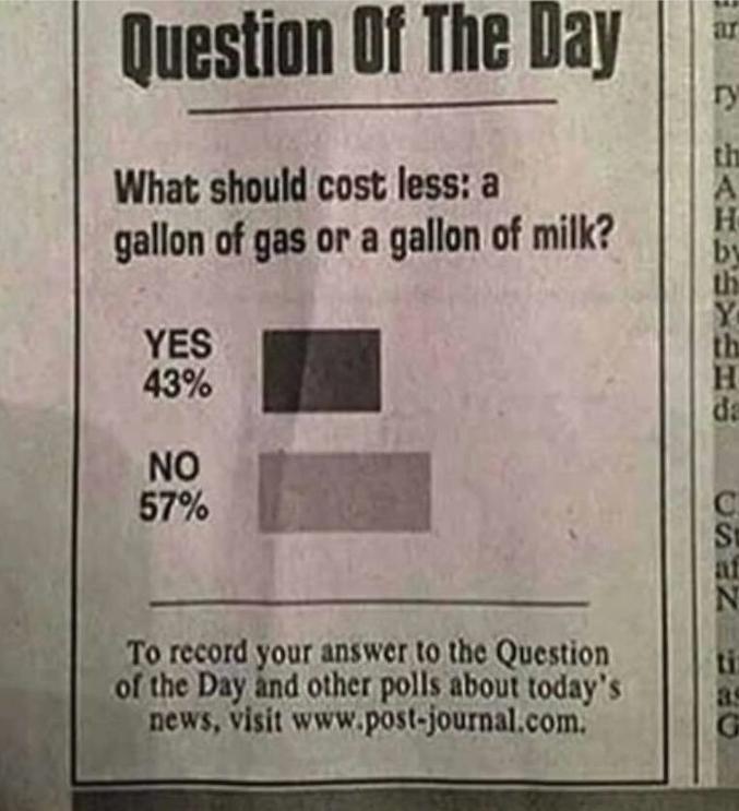"""Bien au contraire. Traduction littérale (SI inclu): """"Qu'est-ce qui devrait coûter le moins : 3,78 litres d'essence ou 3,78 litres de lait ?"""""""