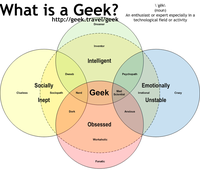 What is a Geek ?