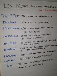 Les réseaux sociaux expliqués